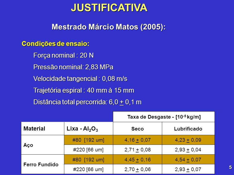 Mestrado Márcio Matos (2005): Taxa de Desgaste - [10-5 kg/m]